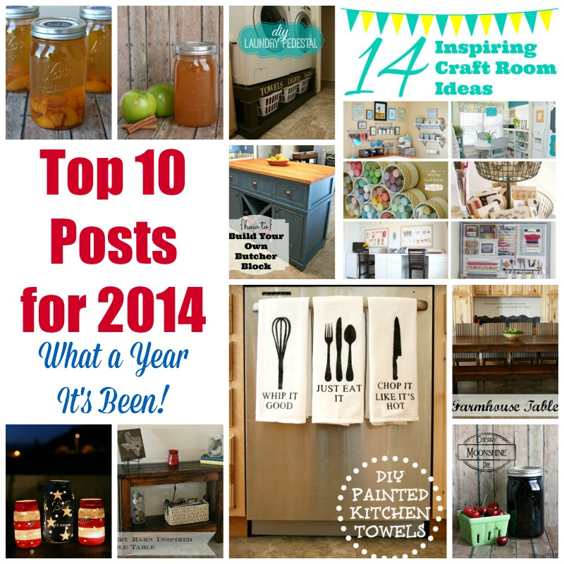 Top 10 Posts for 2014