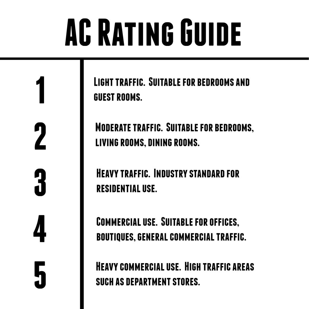 AC rating guide